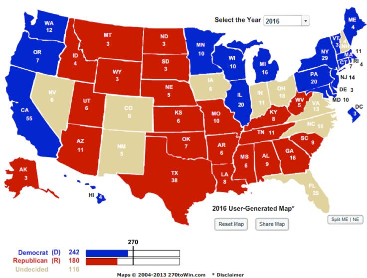 Figure 1 Safe States